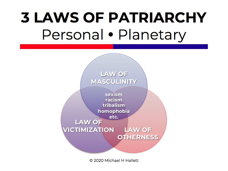 3 laws of patriarchy