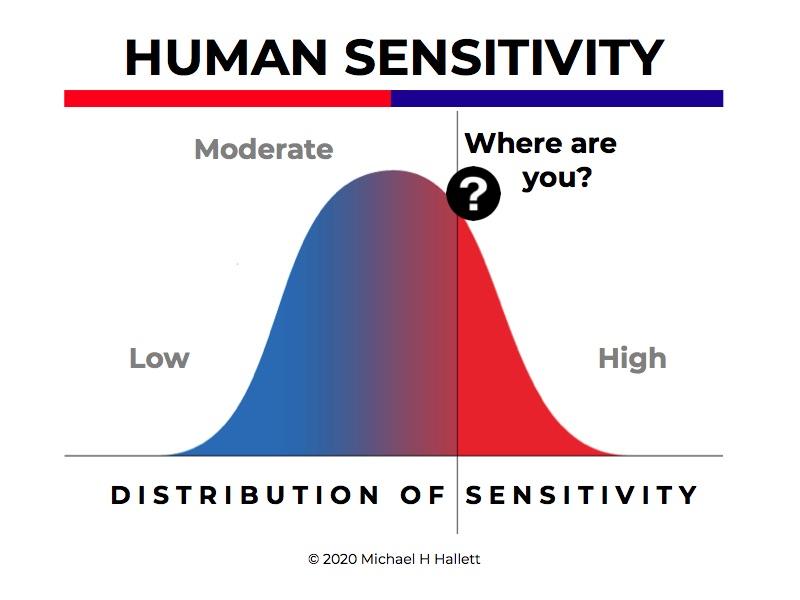 Human sensitivity bell curve