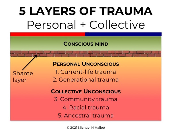 5 layers of trauma