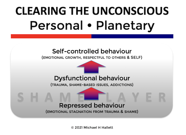 Clearing the unconscious
